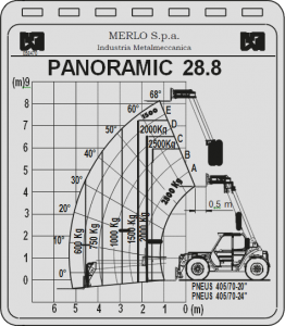 tele 8 m diagram